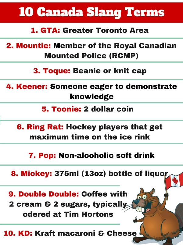 Canadian Slang You Should Know
