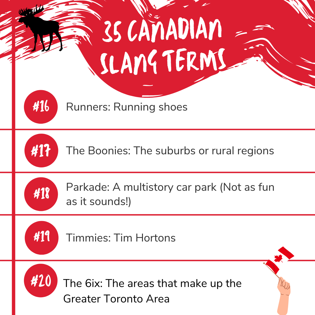Canadian terms