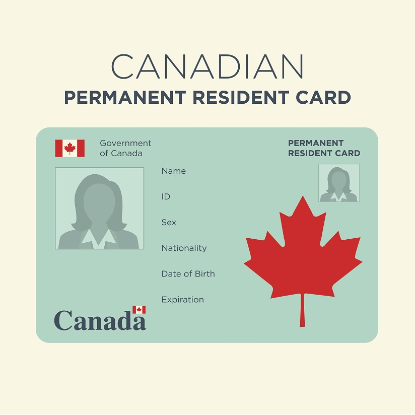 Canadian Permanent Resident Card