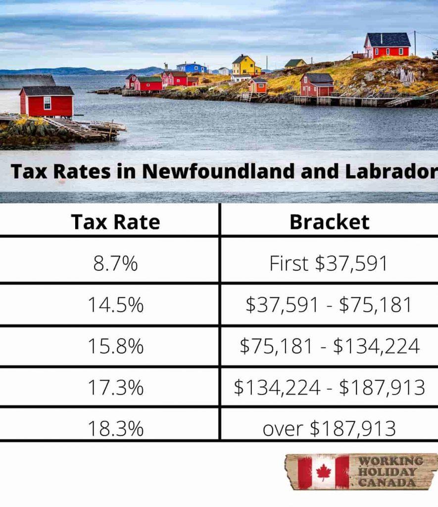 Newfoundland and Labrador tax rates