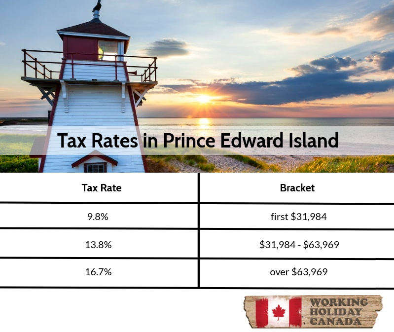 Prince Edward Island Tax Rates