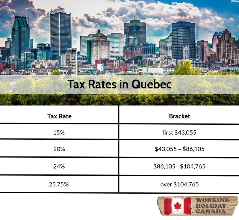 Quebec Tax Rate