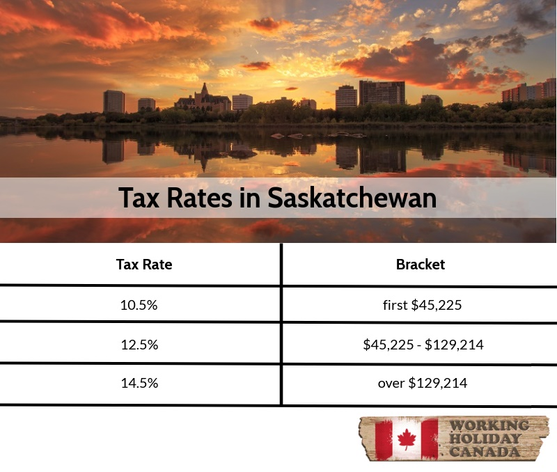 Tax rates Saskatchewan
