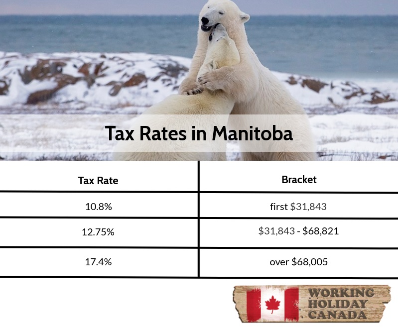 Tax rates in Manitoba
