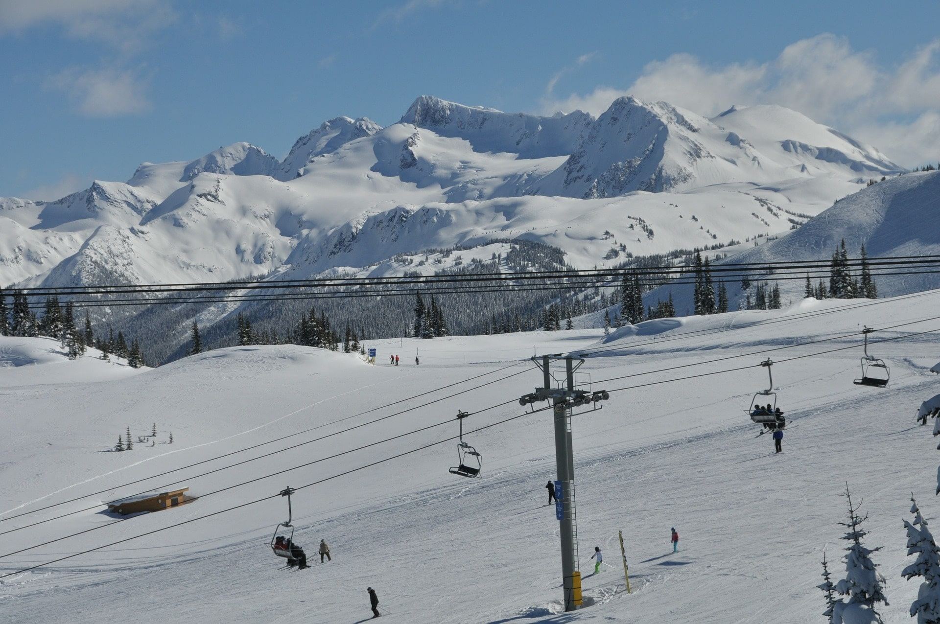 Skiing in Whistler Blackcomb. Working Holiday in Canada