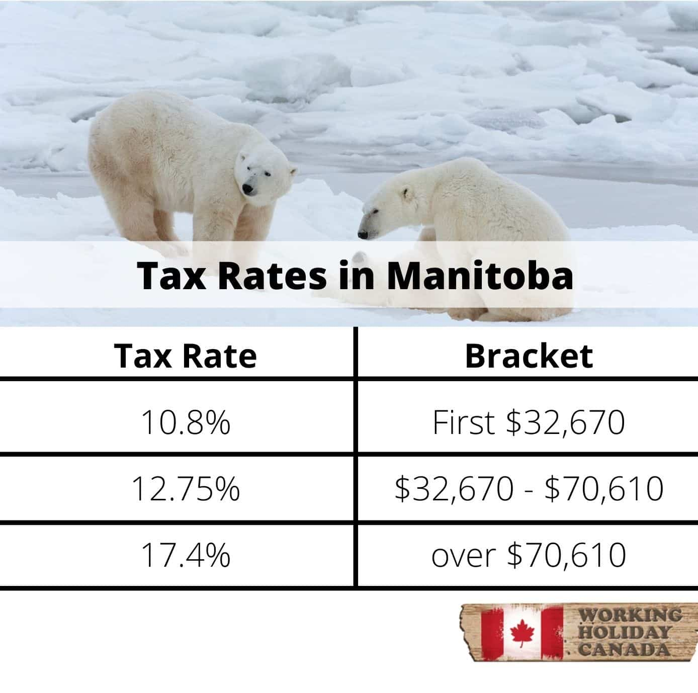 The Basics of Tax in Canada- Manitoba tax rates