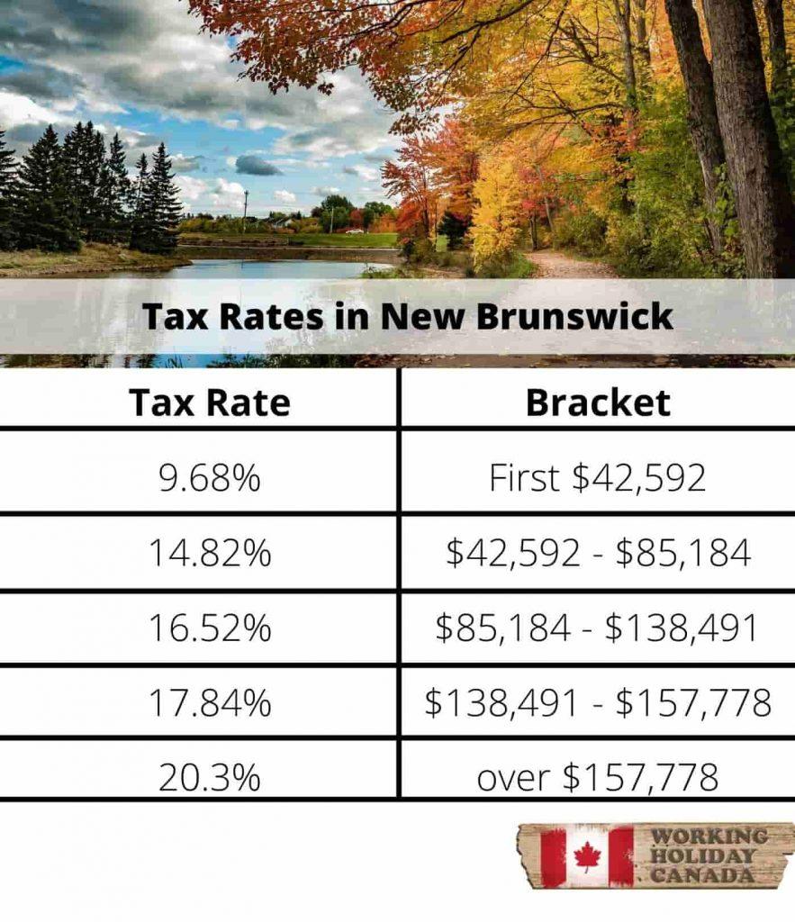 New Brunswick tax rates