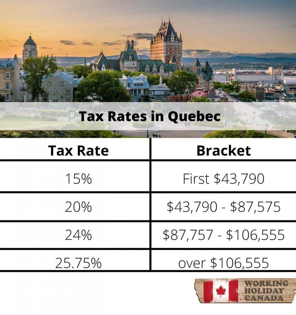 Quebec Tax Rates