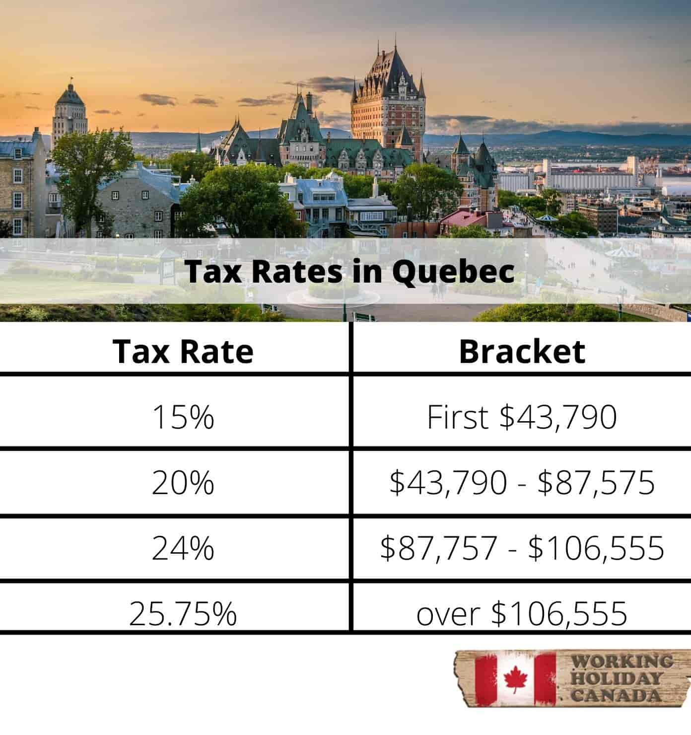 Quebec Tax Rates