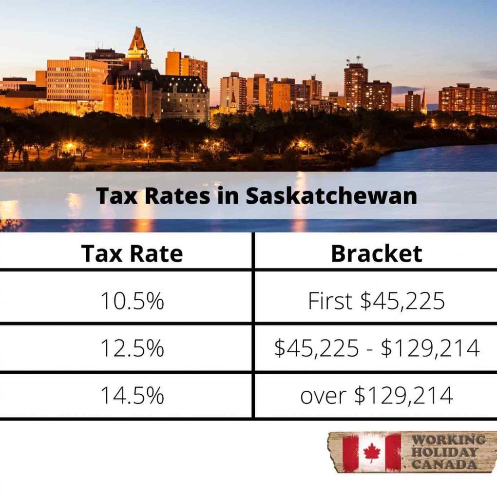 Saskatchewan Tax Rates