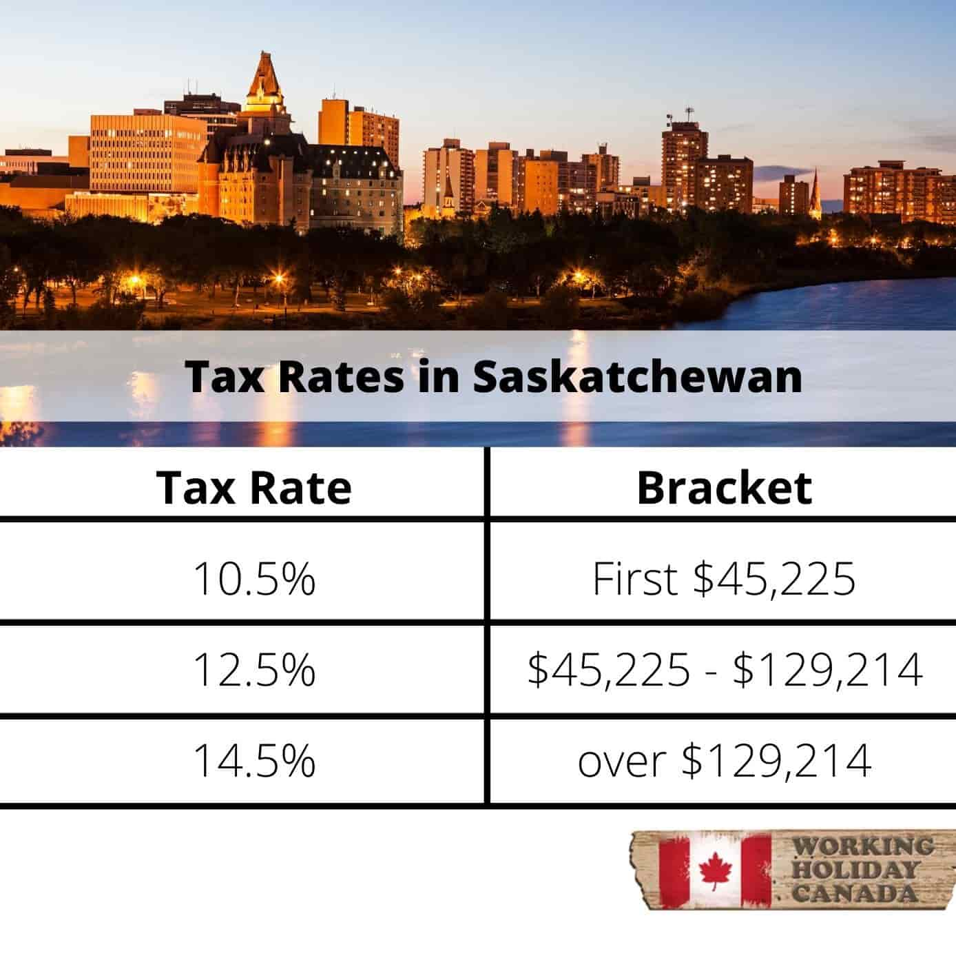 Saskatchewan Tax Rates
