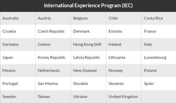 IEC eligible countries