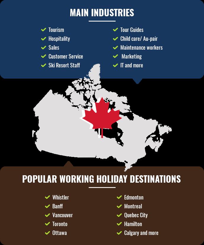 popular working holiday destinations